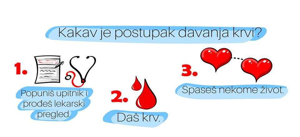 dobrovoljno davanje krvi 05082021 2